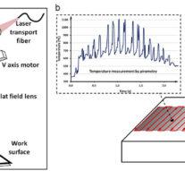 Ученые предложили новый способ лазерной закалки стали