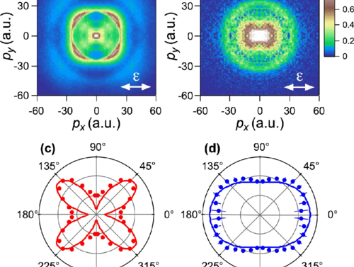 Ультракороткие лазерные импульсы помогли увидеть структуру молекулы
