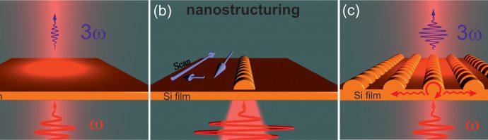 Глубокий ультрафиолет получен с помощью нового материала и лазера