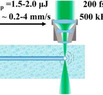 Как лазерные технологии используют для микро- и нанообработки стекла