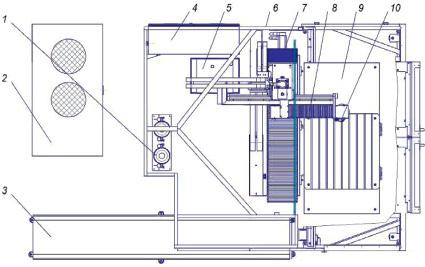 Рис. 1. Схема АЛТКУ-5: 1 – баллон с рабочей смесью; 2 – холодильная машина для источника высокого напряжения лазера; 3 – многоканальный CO2-лазер; 4 – электрошкаф; 4 – система охлаждения для оптических элементов головки; 5 – кабинет; 6 – станина; 7 – система транспортировки луча в зону обработки; 8 – стол для обрабатываемых деталей; 9 – оптическая головка