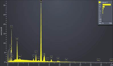 Рис. 11. Химический состав металла на участке «спектр 2». Процентное содержание элементов по весу: V 1,34 %; Cr 4,16 %; Mn 0,26 %; Fe 63,82 %; Co 4,45 %; Mo 1,15 %; W 16,24 %