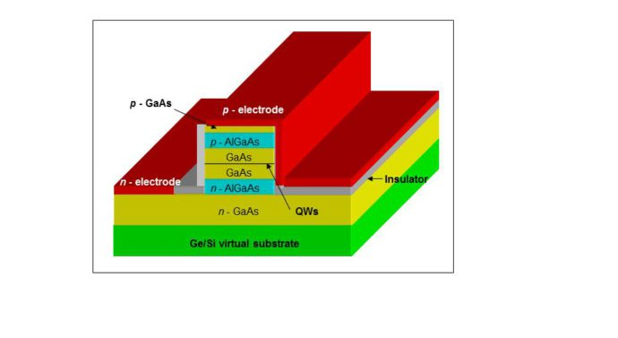 Инжекционный гибридный лазер ближнего инфракрасного (ИК) диапазона