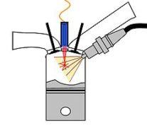 Лазерное зажигание вошло в число «100 лучших изобретений России»