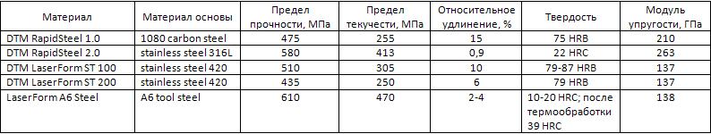 372d03d85fe16807f152c63ec44b29fc