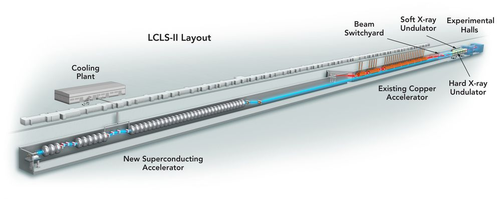 SLAC National Accelerator Laboratory The new niobium portion of the LCLS-II will operate at negative 456 degrees Fahrenheit.