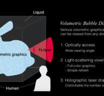 Произведенные лазером пузырьки превращают емкость с жидкостью в трехмерный дисплей + видео