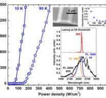 Германиевый лазер может повысить быстродействие будущих процессоров