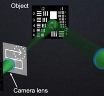 Лазерная съёмка даёт высокое разрешение без телеобъектива