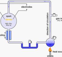 С помощью лазерной установки для симуляции плазмы синтезирована главная основа жизни на Земле