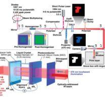 Прочнее, лучше, быстрее: технология 3D-печати металлических изделий диодными лазерными массивами