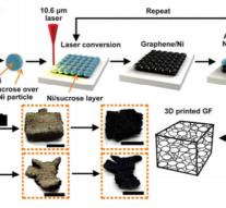 На лазерном 3D-принтере напечатали графеновую пену из сахара