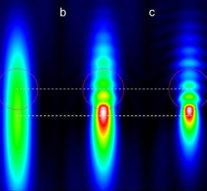 Лазерная наногравировка позволяет преодолеть дифракционный предел