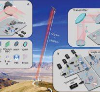 Китайцы первыми продемонстрировали телепортацию на околоземную орбиту