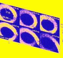 Физики увидели эндоскоп на просвет