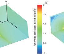 Физики разработали лазер для изучения атмосферы и медицины