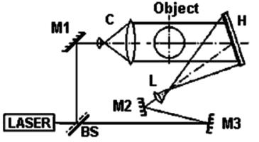 Как создаются голограммы? Видео