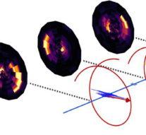 Определение структуры лазерного импульса с помощью углового распределения фотоэлектронов