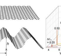 Для приборов ночного и лазерного видения применили графеновую структуру особой формы