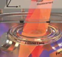 Действующую на отдельный атом силу измерили с помощью лазерной ловушки