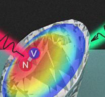 Лазер вдвое ускорил люминесценцию в наноалмазах