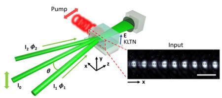 Ученые исследовали оптическую нелинейную систему с аномальными волнами