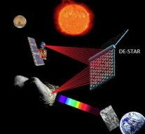 Ученые предлагают испарять астероиды при помощи фазированного лазера