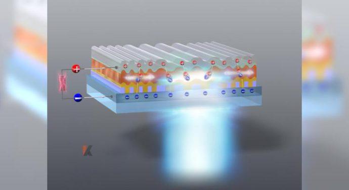 Органические лазерные диоды стали реальностью
