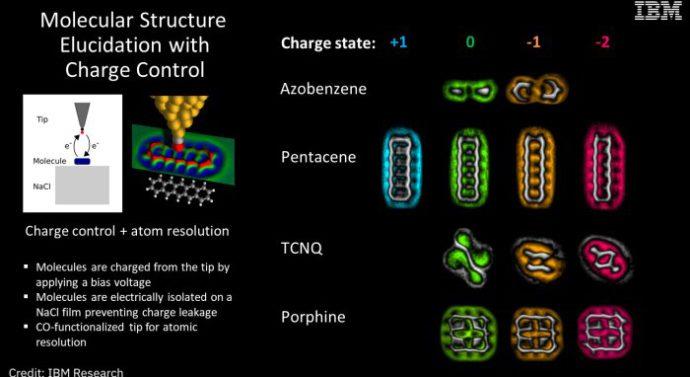 Ученые с помощью лазера засняли молекулы, меняющие свой заряд