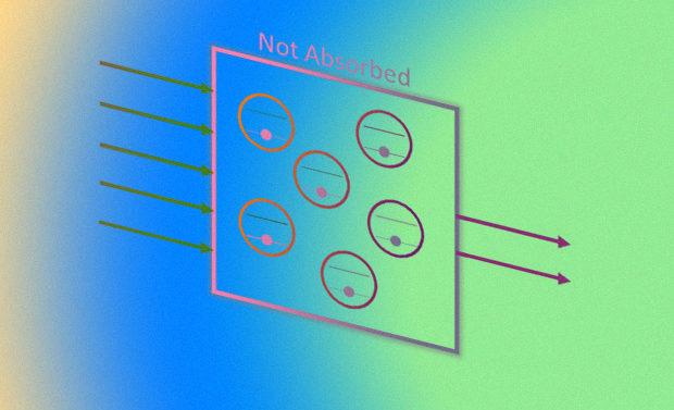 Атомы ослабят лазер без поглощения фотонов