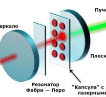 Одноразовые лазеры напечатали на струйном принтере