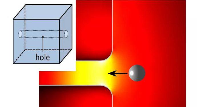 Фотонный «микропылесос» может манипулировать наночастицами