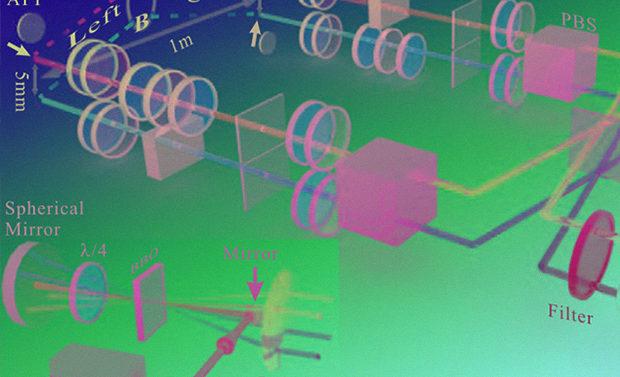 Физики напрямую измерили волновую функцию запутанных поляризаций