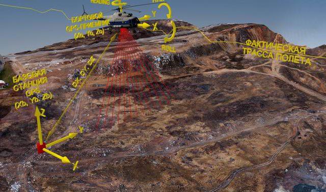 Лазерное сканирование и цифровая аэрофотосъемка: новый уровень детальности
