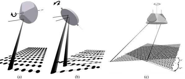 Информационное наполнение облака точек при воздушном лазерном сканировании