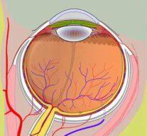Чем нас лечат: лазерная коррекция зрения
