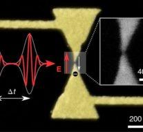 Физики научились контролировать электроны при помощи фемтосекундных лазеров