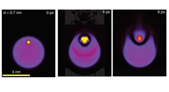 Нанопузырек захватил с собой на поверхность нанокапли гелия возбужденные лазером атомы