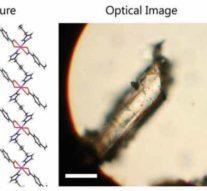 Ученые Университета ИТМО научились создавать сложноорганизованные наночастицы лазерными импульсами для управления светом