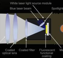 Компания Fenix Lighting представила первый тактический фонарь с белым лазером Fenix TK30, максимальная яркость которого 500 люмен, а дальность светового луча 1200 метров