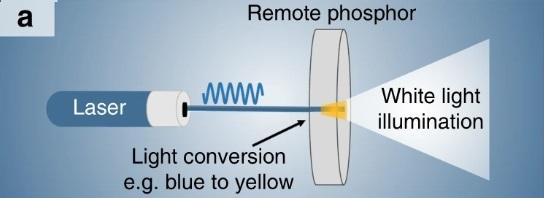 Аэрогель превратил лазер в светильник