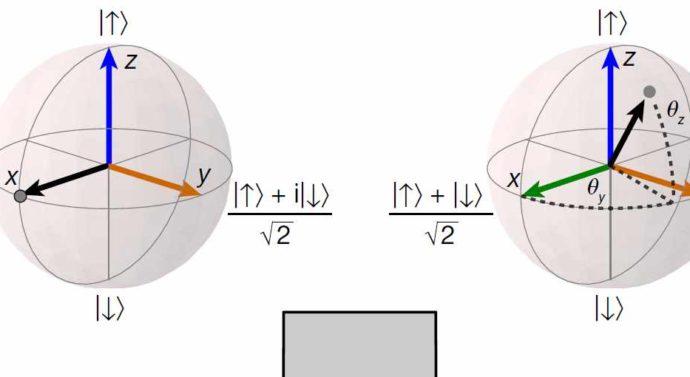 Барьер из лазера помог физикам измерить время туннелирования атома