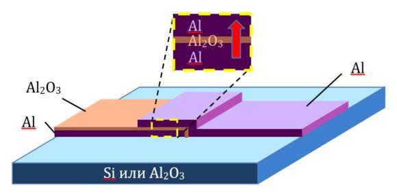 «Взглянуть на квантовую оптику с новой точки зрения»
