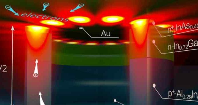 Разработан нанолазер для микропроцессоров будущего