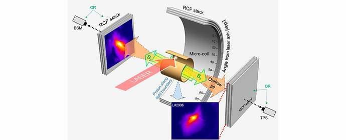 Созданы искусственные окрестности черной дыры