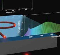 Лазеры среднего ИК диапазона спектра: применения