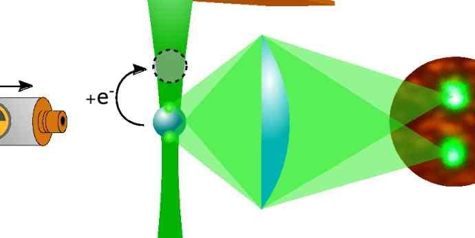 Квантование электрического заряда измерили линейкой и лазером