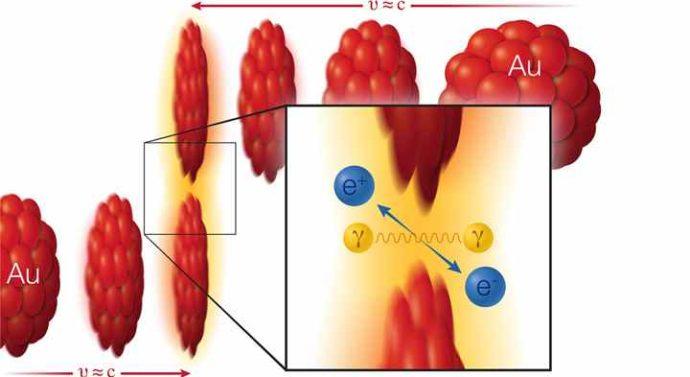 Экспериментально доказано, что можно получить материю из энергии